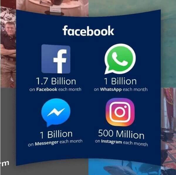Facebook und Instagram Nutzerzahlen Q2 2016