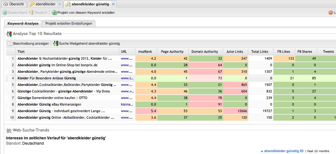 Analyse der Keywords in SECockpit
