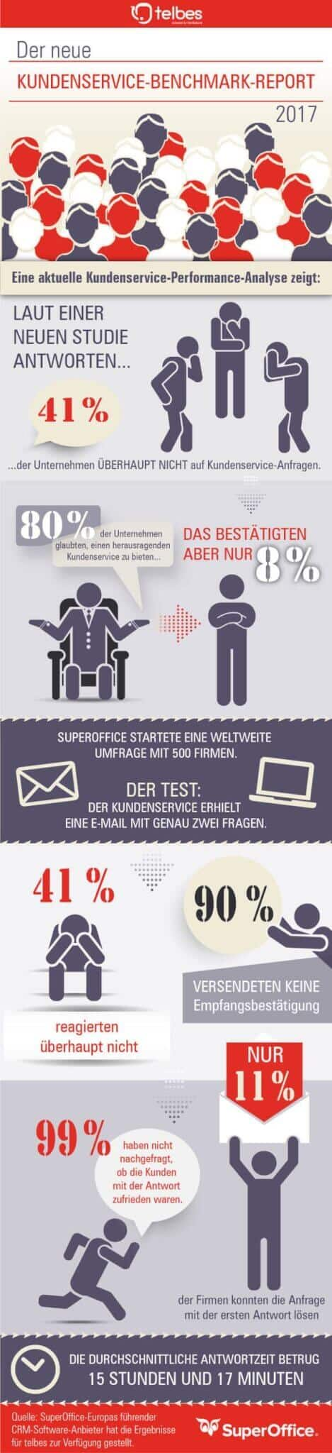 BenchmarkBericht2017_Infografik