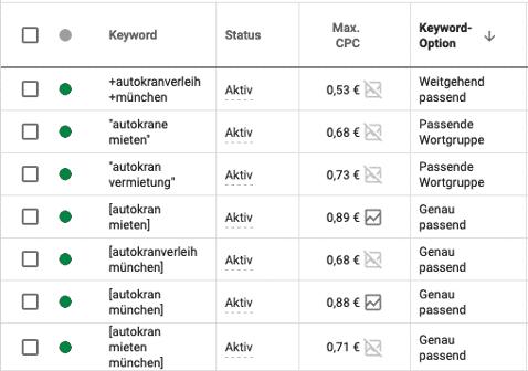 Beispiel für gebuchte Keywords mit Optionen in Google Ads