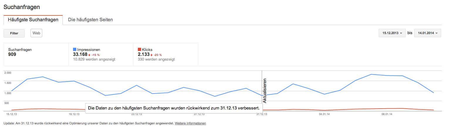 Neuigkeiten aus der Welt von Google, SEO, und Co.