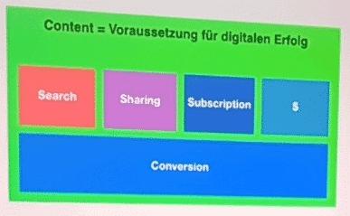 Content als Vorraussetzung für digitalen Erfolg. Eine Folie von Cream Colored Ponies
