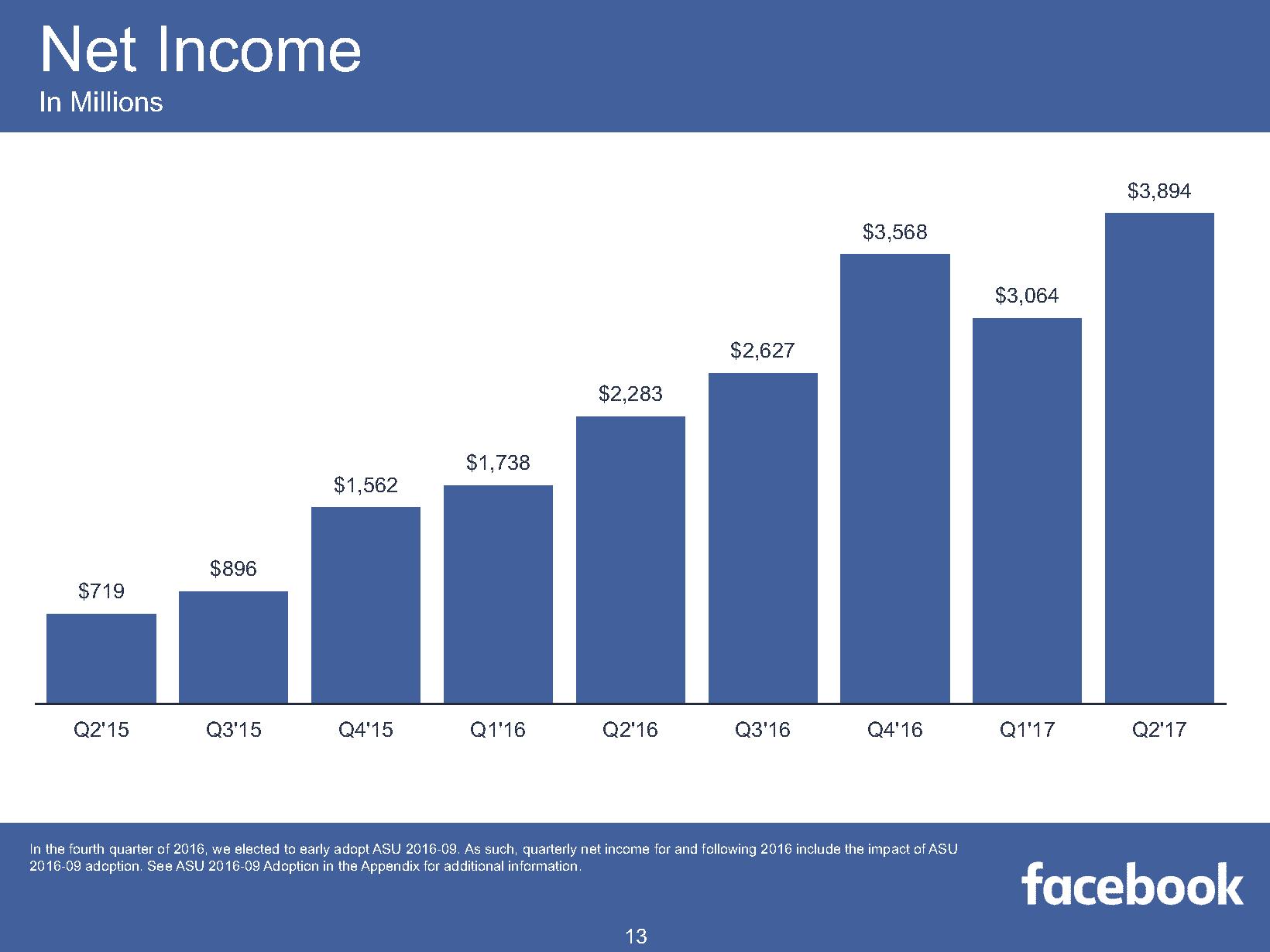 Social Media Rückblick Juli 2017