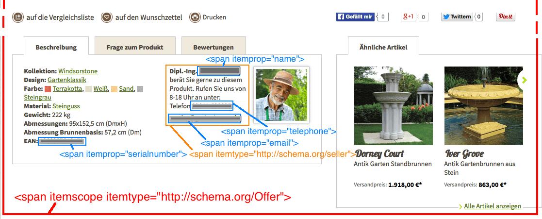 Schema.org Beispiel