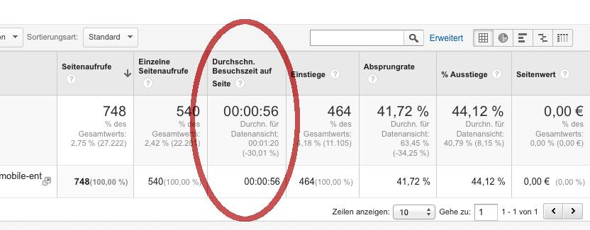 Google Analytics Verweildauer 2