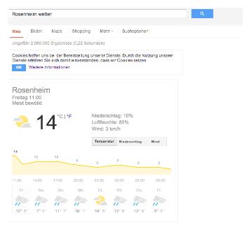 Rosenheim Wetter