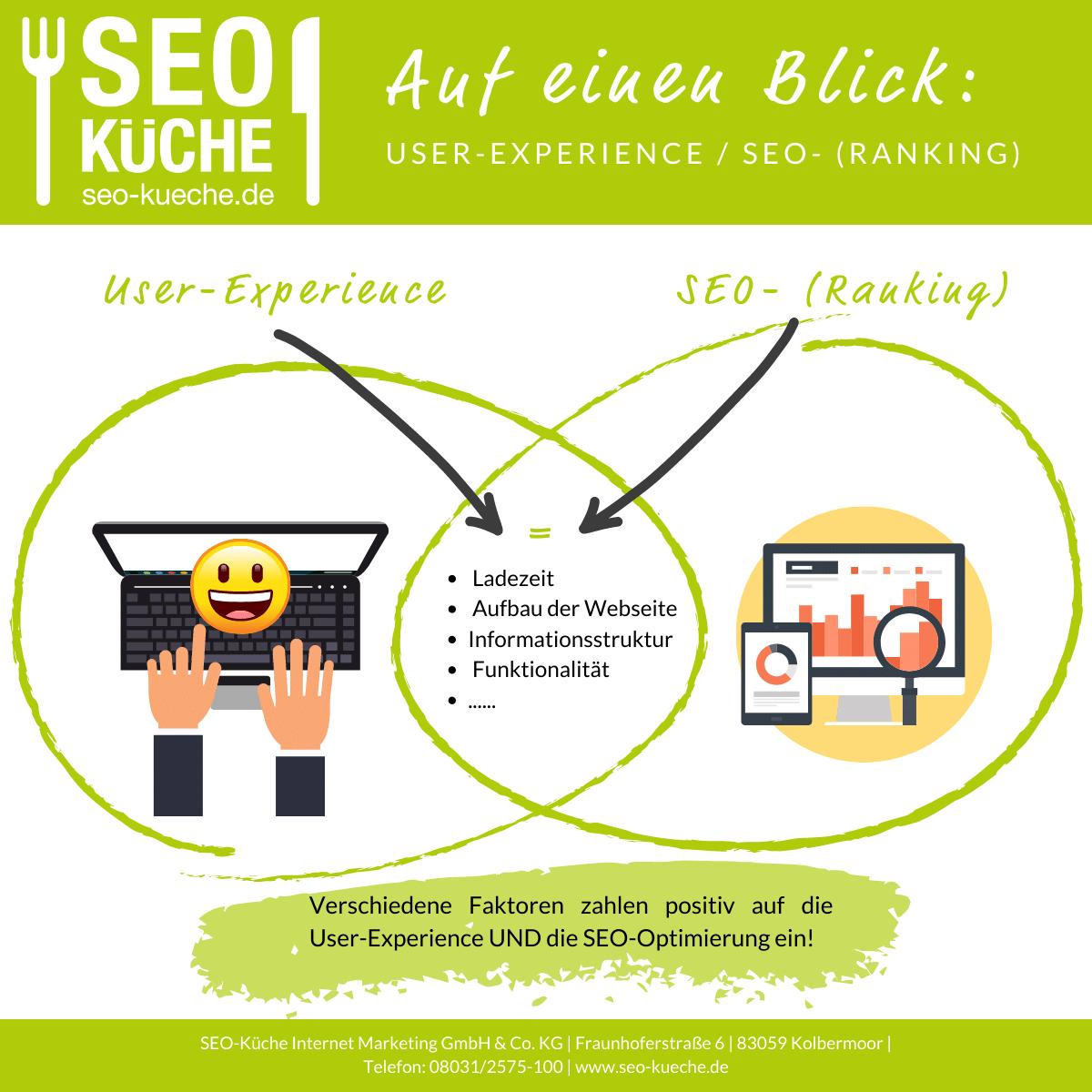 User Experience und SEO ein gutes Team!