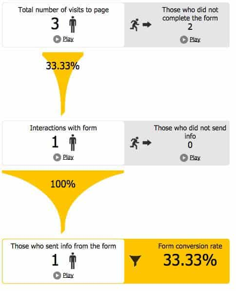 Yandex_Form_Analysis