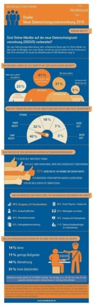 dsgvo2018 infografik