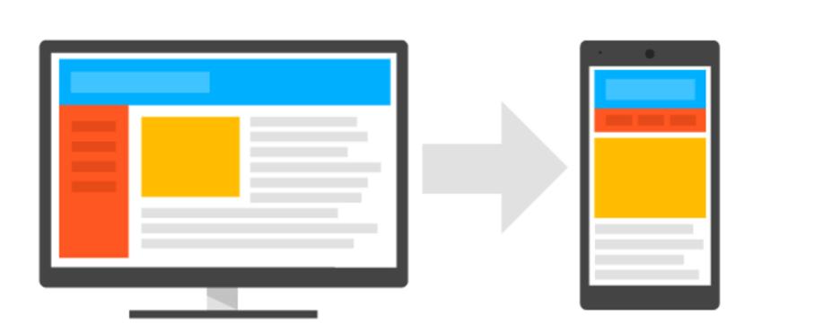google anleitung mobile optimierung desktopseite