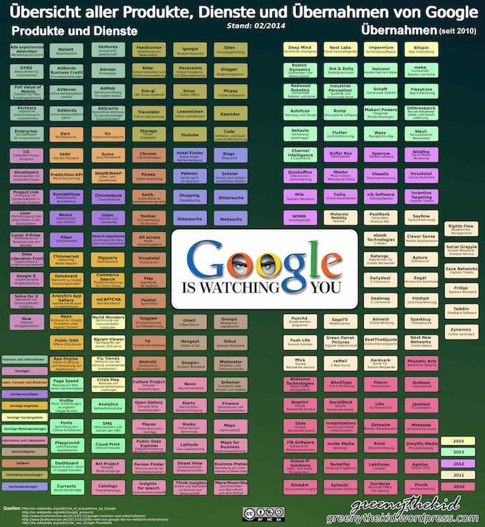 googlegrafik4fertig scaled