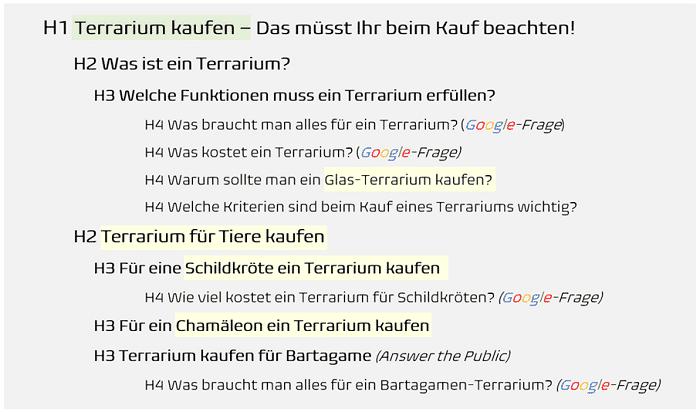 Strukturierung des SEO-Textes