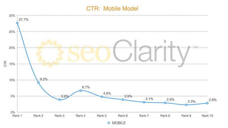 seoclarity_mobile