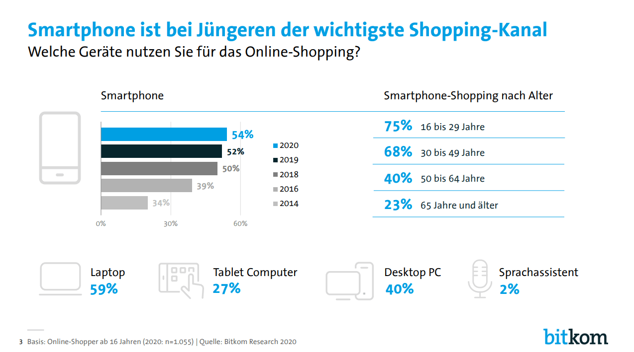 smartphone online shopping ecommerce