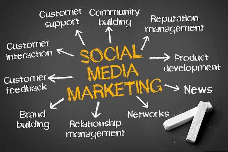 social media marketing strategien links