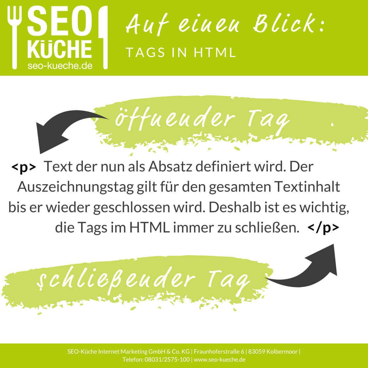Tags im HTML